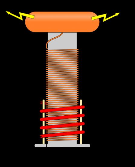 Schematischer Aufbau eines Tesla-Trafos (wikimedia commons)
