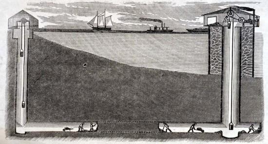 Schematische Darstellung des Tunnels (via lindahall.org).