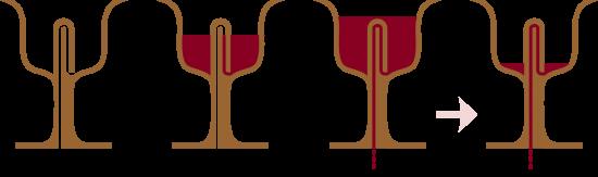 Funktionsweise des Pytagoreischen Bechers (via wikimedia.org)