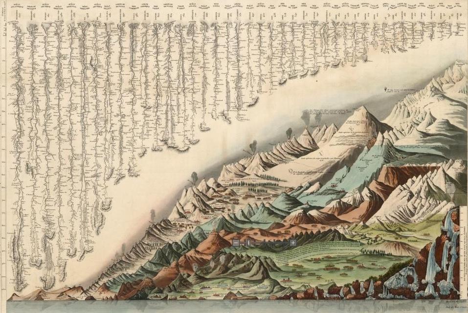 """Die wunderschöne Karte """"Des Principales Montagnes et des Principaux Fleuves due Monde"""" vergleicht Flüsse mit Bergen (via davidrumsey.com)"""