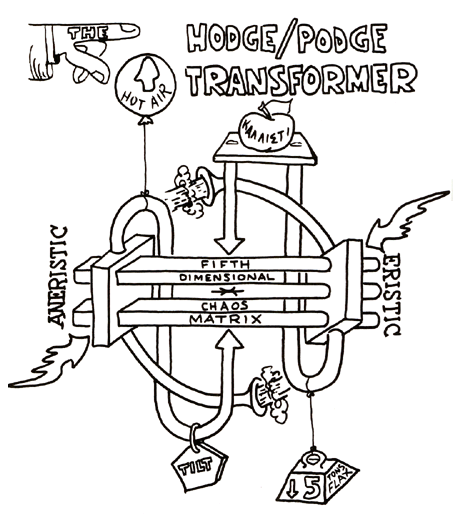 """Hodge/Podge Transformer"", ex Principia discordia"