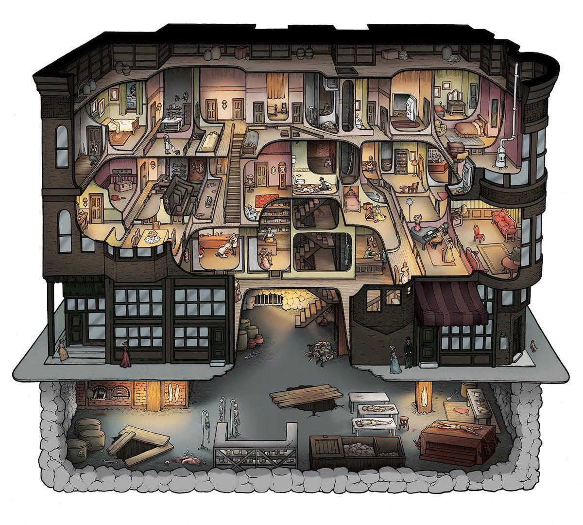 Das Horrorhaus ist echt